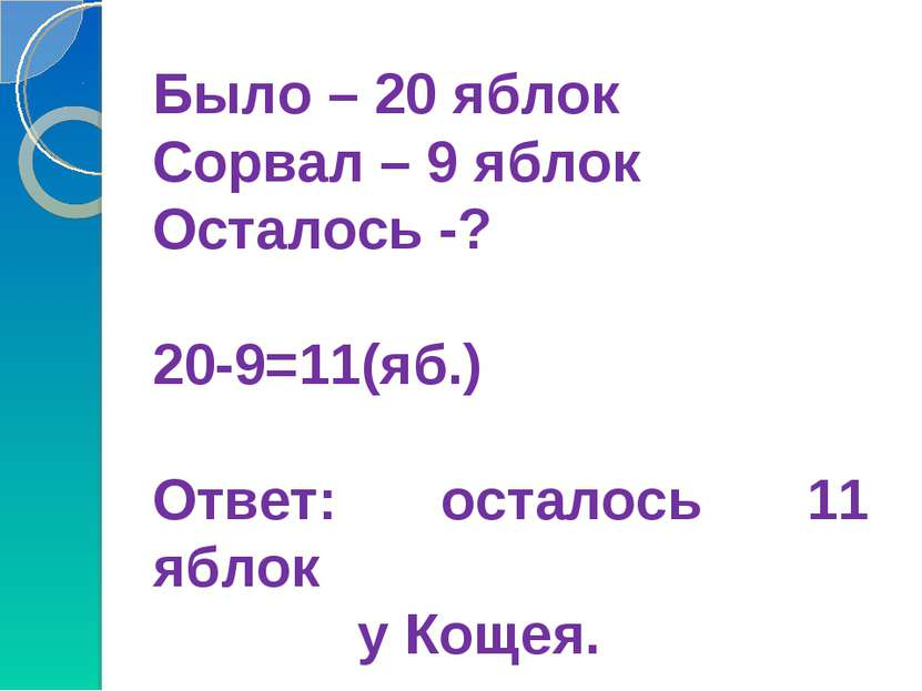 Было – 20 яблок Сорвал – 9 яблок Осталось -? 20-9=11(яб.) Ответ: осталось 11 ...