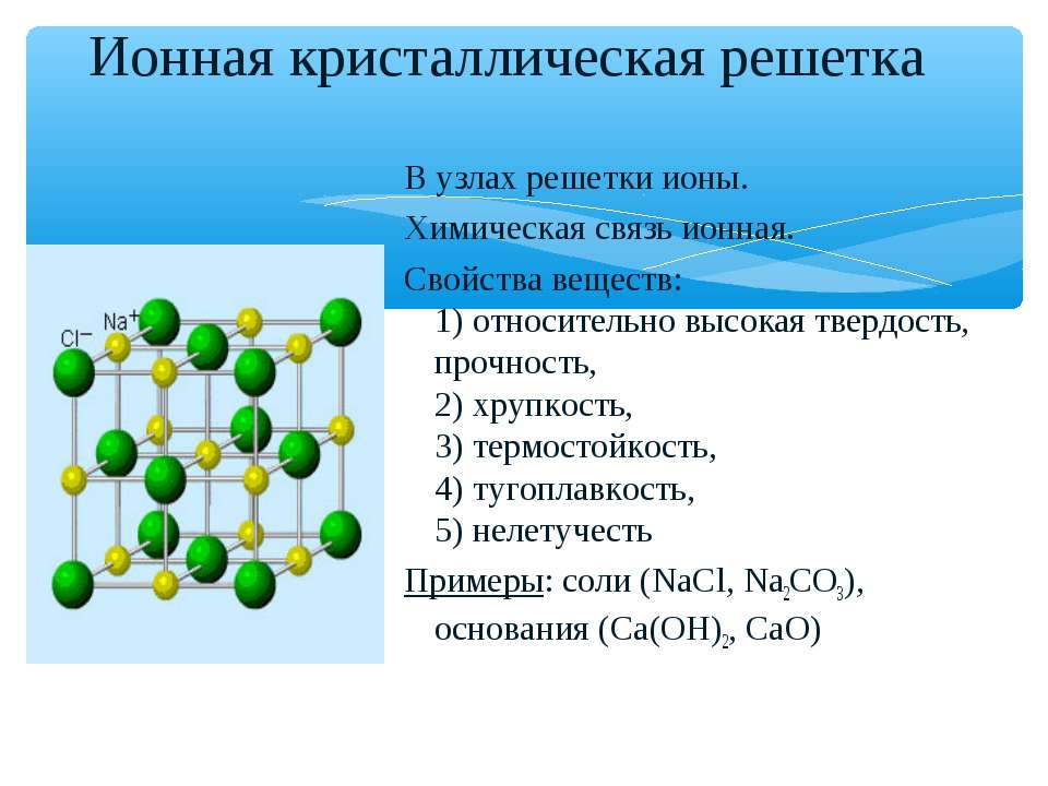 Ионная кристаллическая решетка В узлах решетки ионы. Химическая связь ионная....