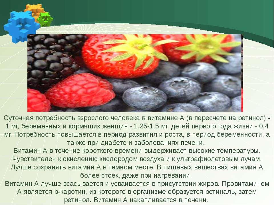 Суточная потребность взрослого человека в витамине А (в пересчете на ретинол)...