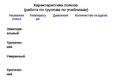 Характеристика поясов (работа по группам по учебникам) Название пояса Темпера...