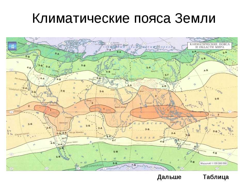 Климатические пояса Земли Дальше Таблица