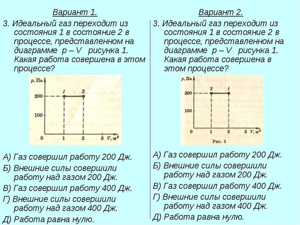 Вариант 1. 3. Идеальный газ переходит из состояния 1 в состояние 2 в процессе...