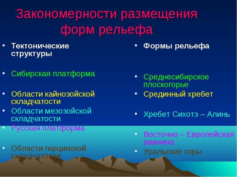 Закономерности размещения форм рельефа Тектонические структуры Сибирская плат...