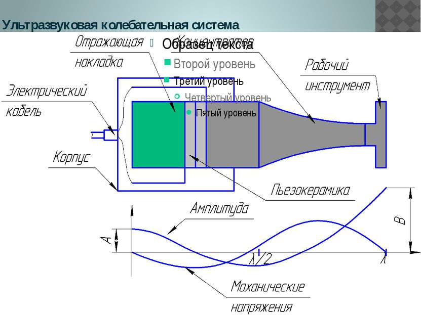 Ультразвуковая колебательная система