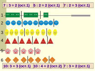 Найди соответствие рисунка и записи 1 2 3 4 5 6 7 : 3 = 2 (ост.1) 10 : 4 = 2 ...
