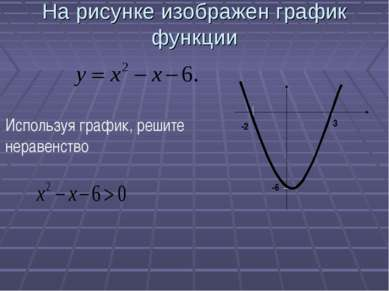 На рисунке изображен график функции Используя график, решите неравенство