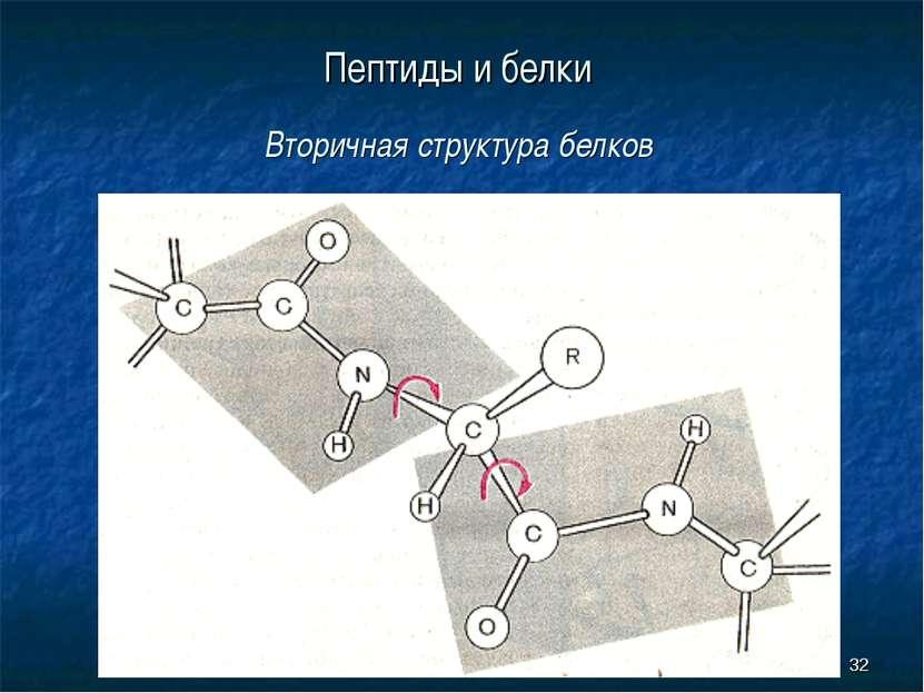 * Пептиды и белки Вторичная структура белков