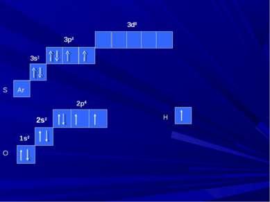 3s2 3p4 Ar 3d0 S 1s2 2s2 2p4 О 3d1 3d2 3p3 3s1 Н