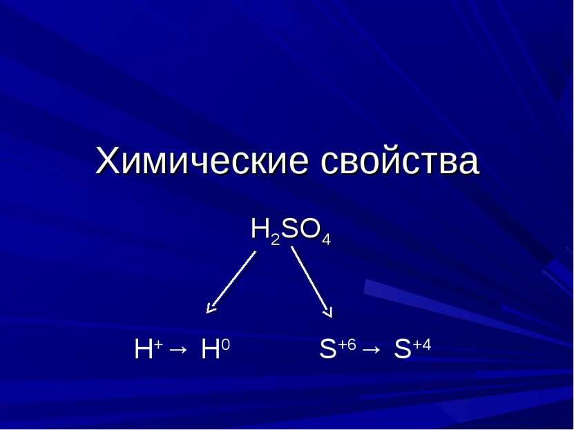Химические свойства H2SO4 H+→ H0 S+6→ S+4