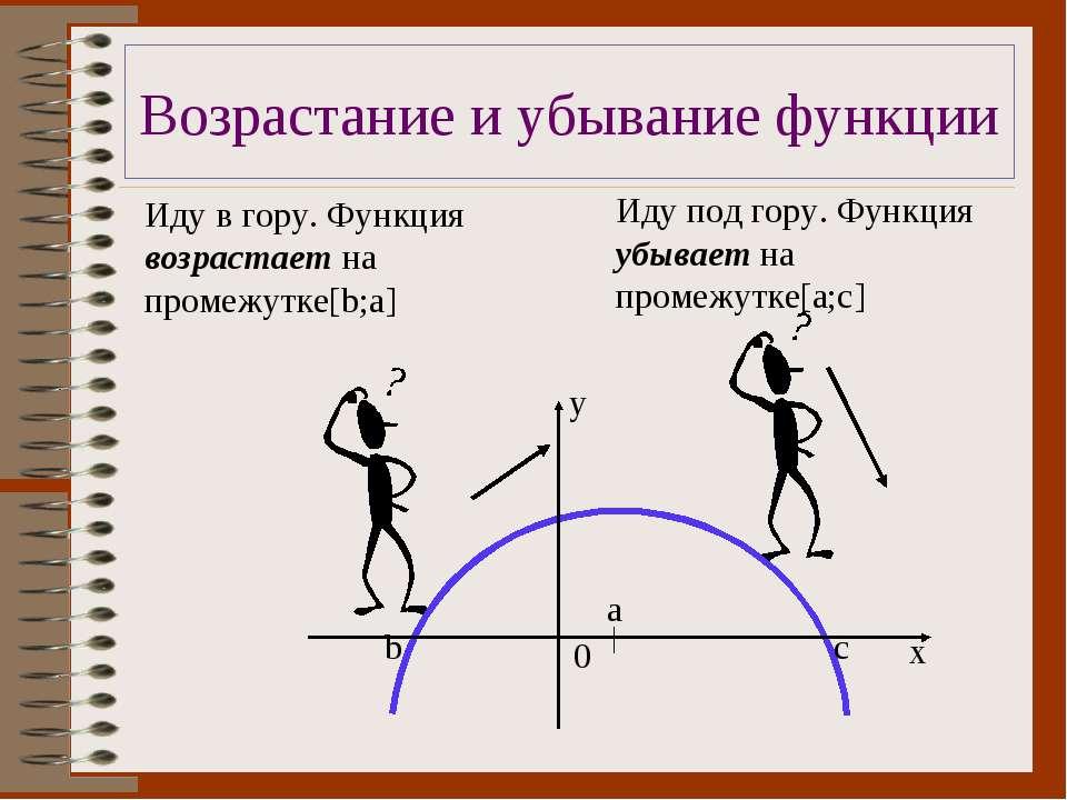 Возрастание и убывание функции Иду в гору. Функция возрастает на промежутке[b...