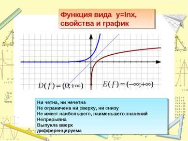 Функция вида y=lnx, свойства и график Ни четна, ни нечетна Не ограничена ни с...