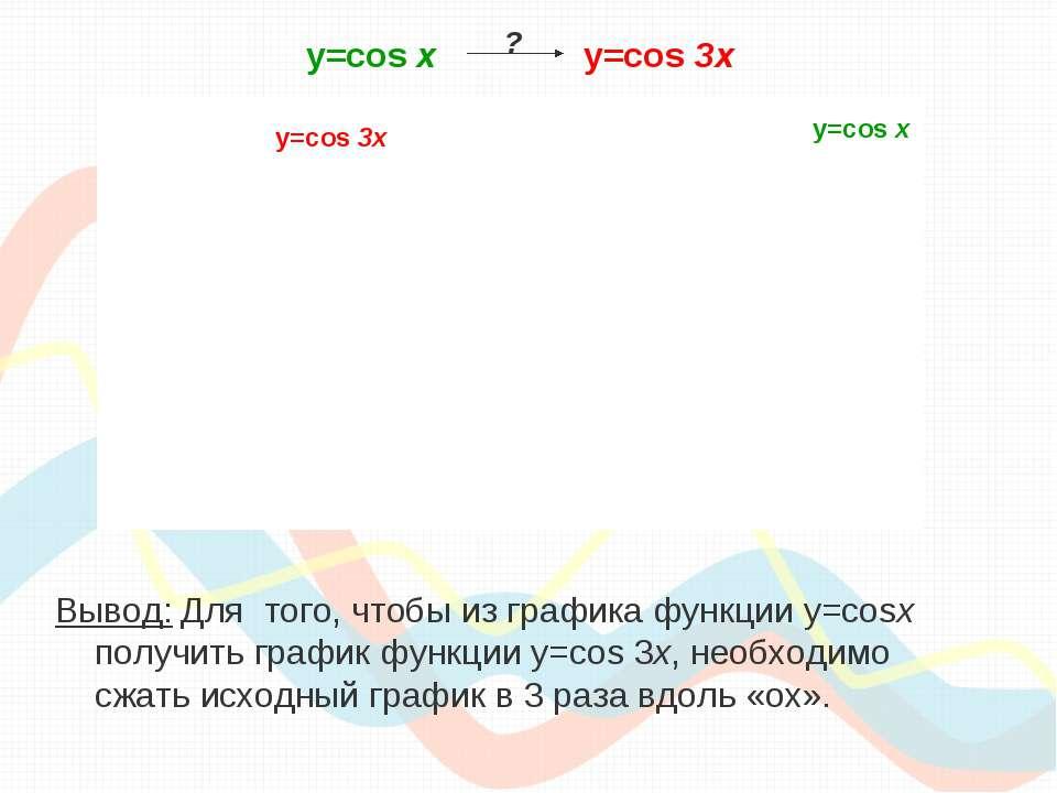 y=cos х y=cos 3x Вывод: Для того, чтобы из графика функции y=cosx получить гр...