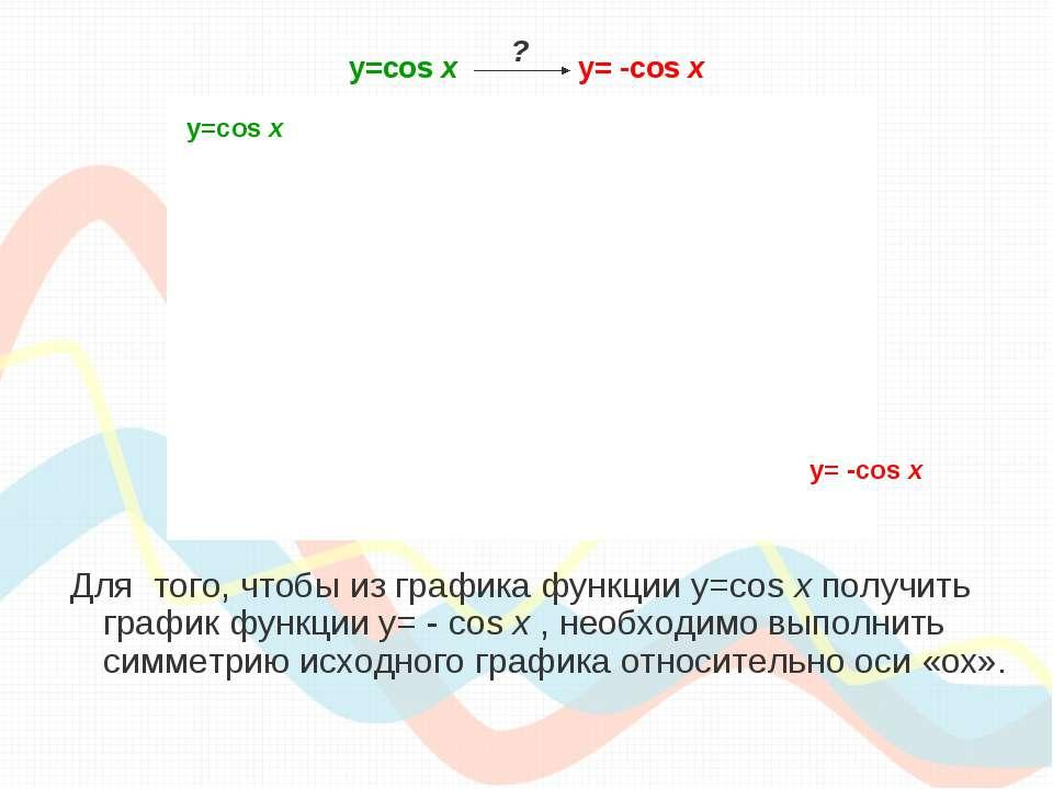 y=cos х y= -cos x Для того, чтобы из графика функции y=cos x получить график ...