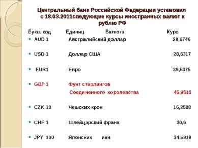 Центральный банк Российской Федерации установил с 18.03.2011следующие курсы и...