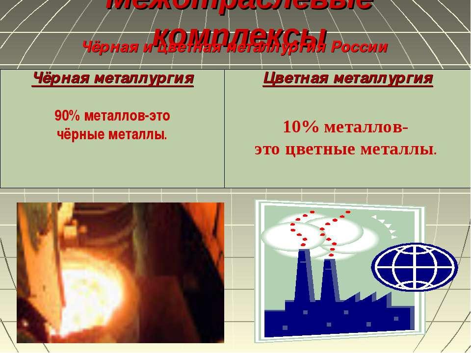 Межотраслевые комплексы Чёрная и цветная металлургия России Чёрная металлурги...