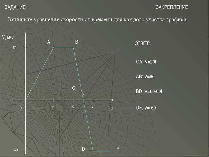 ЗАДАНИЕ 1 Запишите уравнение скорости от времени для каждого участка графика ...