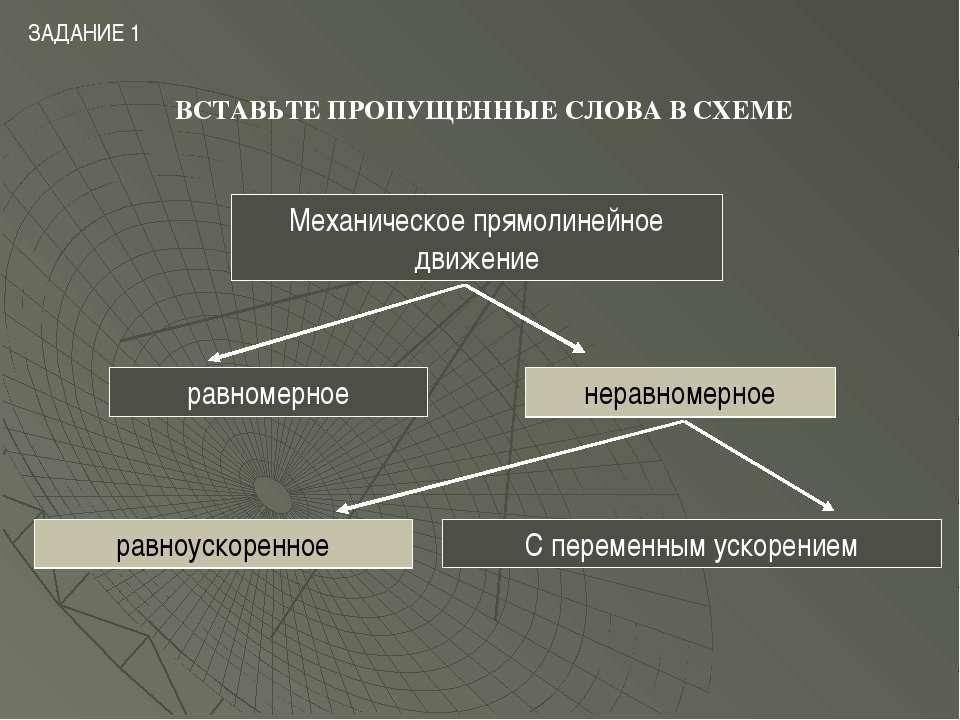 ВСТАВЬТЕ ПРОПУЩЕННЫЕ СЛОВА В СХЕМЕ Механическое прямолинейное движение равном...