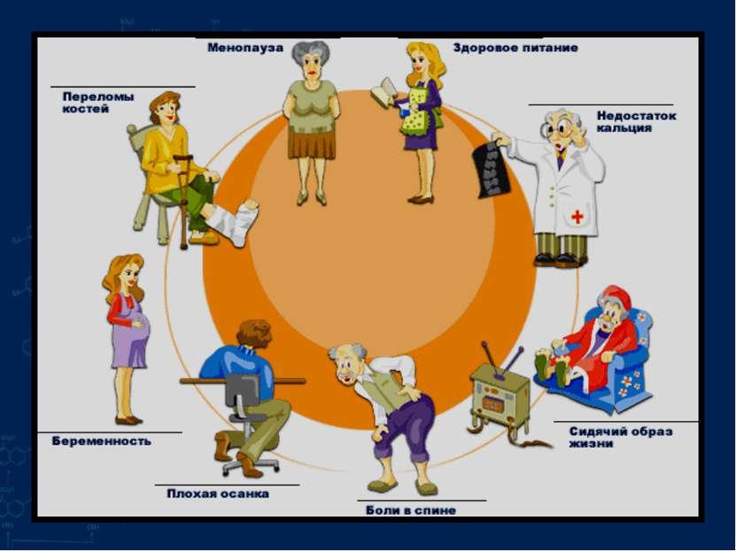 Карамбола Минеральный состав плодов представлен кальцием , фосфором, железом,...