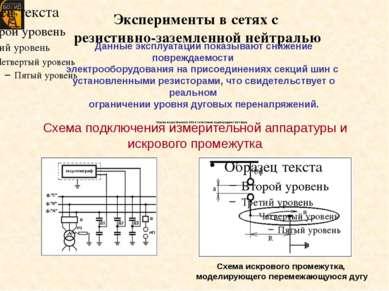 Эксперименты в сетях с резистивно-заземленной нейтралью Данные эксплуатации п...