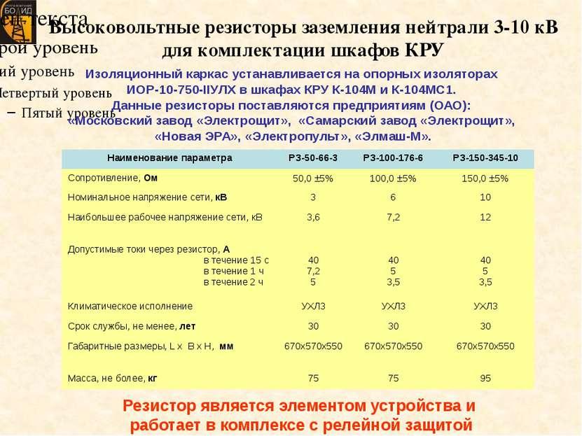 Высоковольтные резисторы заземления нейтрали 3-10 кВ для комплектации шкафов ...