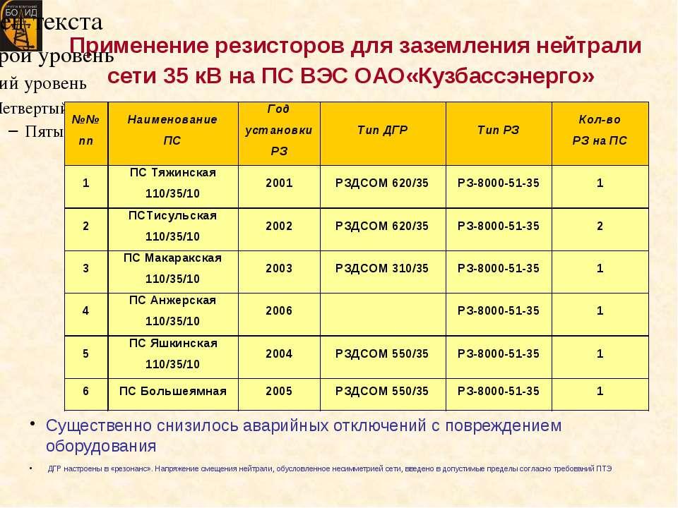 Применение резисторов для заземления нейтрали сети 35 кВ на ПС ВЭСОАО«Кузбас...