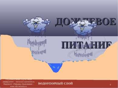 ДОЖДЕВОЕ ПИТАНИЕ ВОДОУПОРНЫЙ СЛОЙ * Образовательный портал «Мой университет» ...