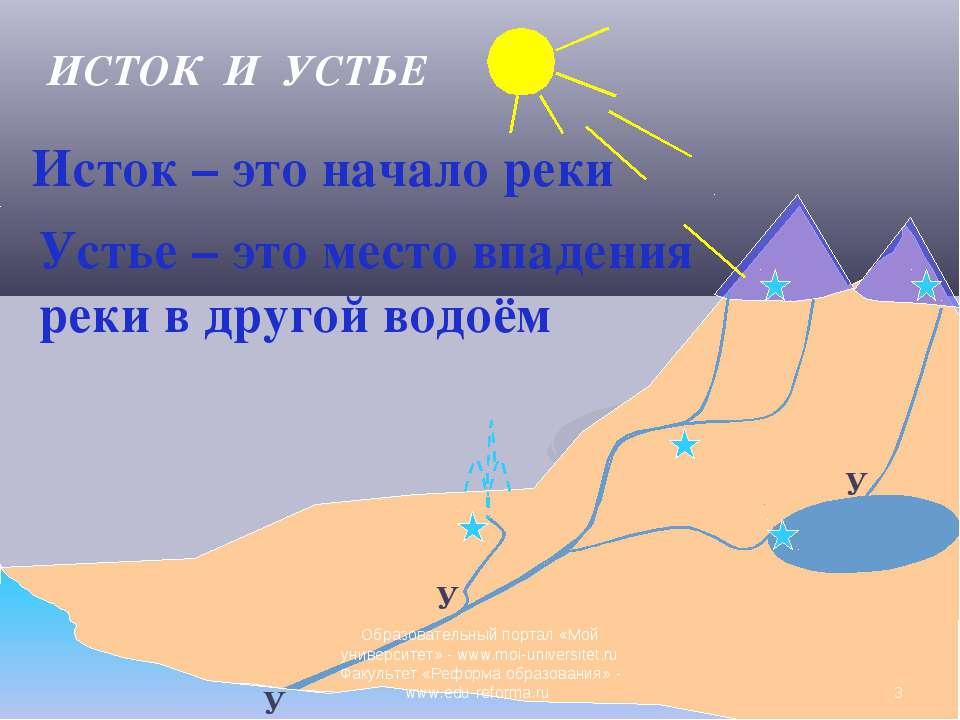 У У У ИСТОК И УСТЬЕ Исток – это начало реки Устье – это место впадения реки в...