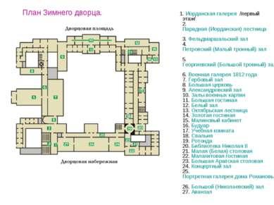 План Зимнего дворца. 1. Иорданская галерея /первый этаж/ 2. Парадная (Иордан...