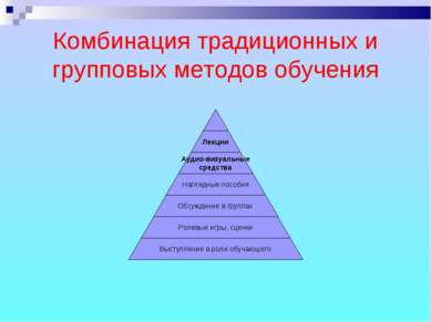 Комбинация традиционных и групповых методов обучения