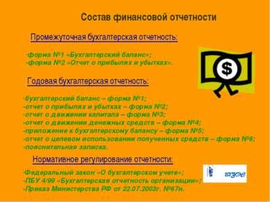 Состав финансовой отчетности Промежуточная бухгалтерская отчетность: форма №1...