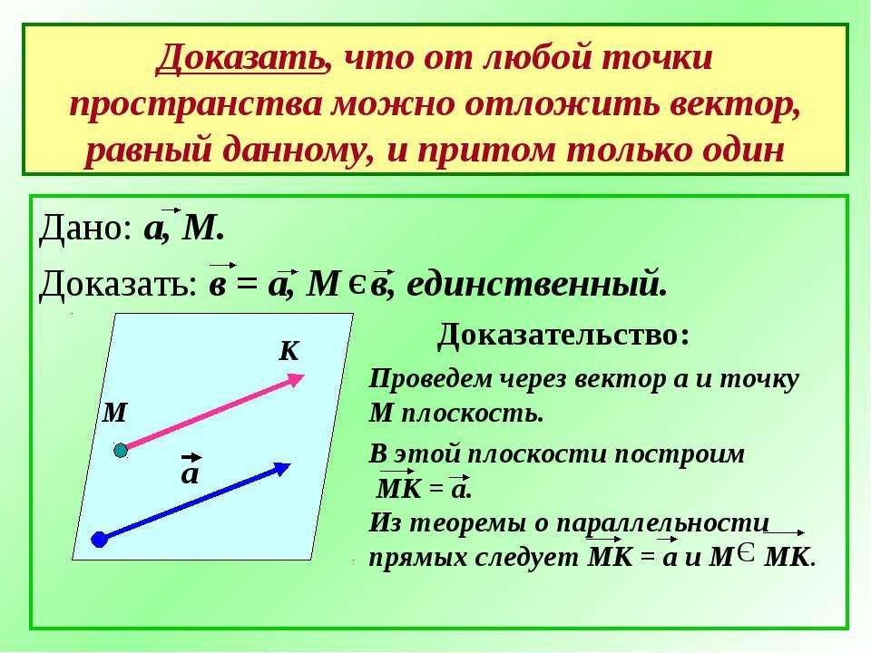 Доказать, что от любой точки пространства можно отложить вектор, равный данно...