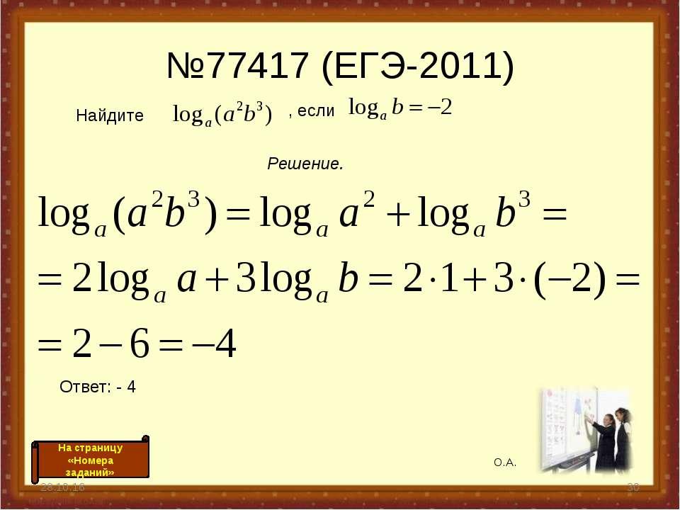 №77417 (ЕГЭ-2011) * * Найдите , если Решение. Ответ: - 4 О.А. На страницу «Но...