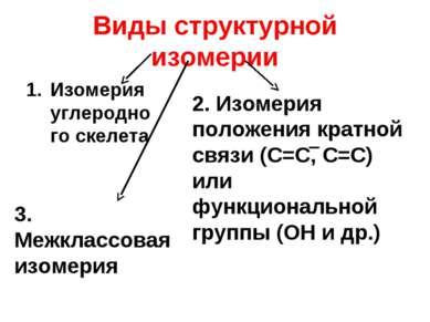 Виды структурной изомерии Изомерия углеродного скелета 2. Изомерия положения ...