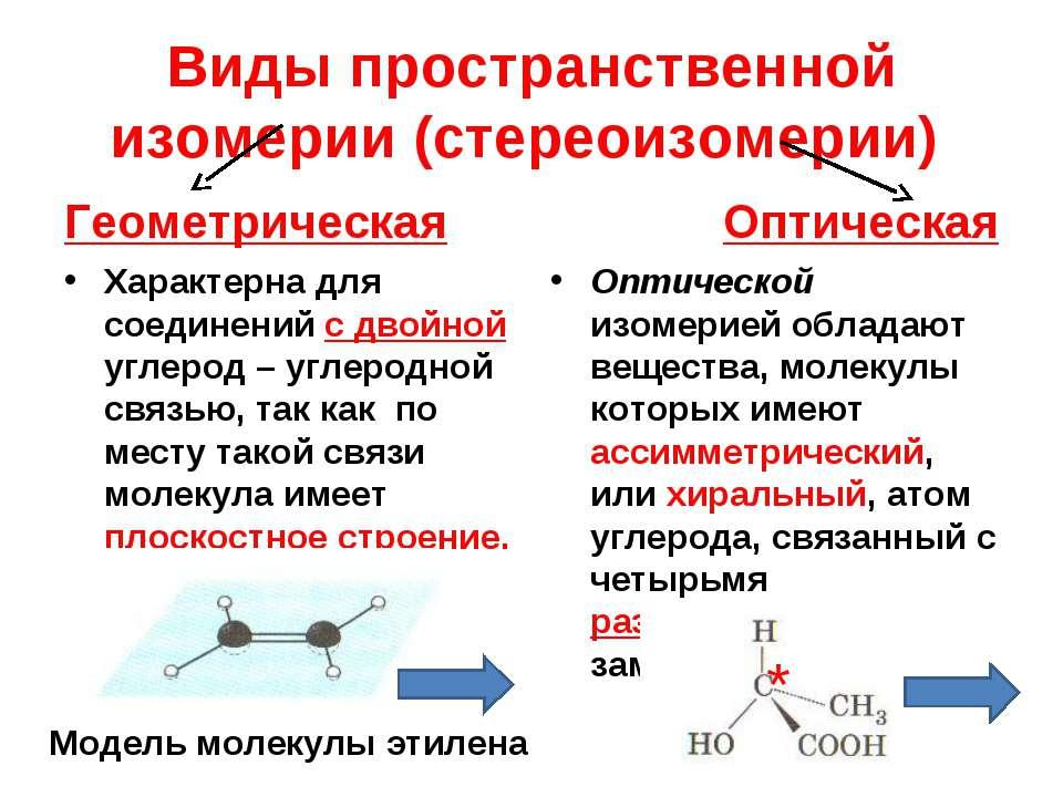 Виды пространственной изомерии (стереоизомерии) Геометрическая Характерна для...