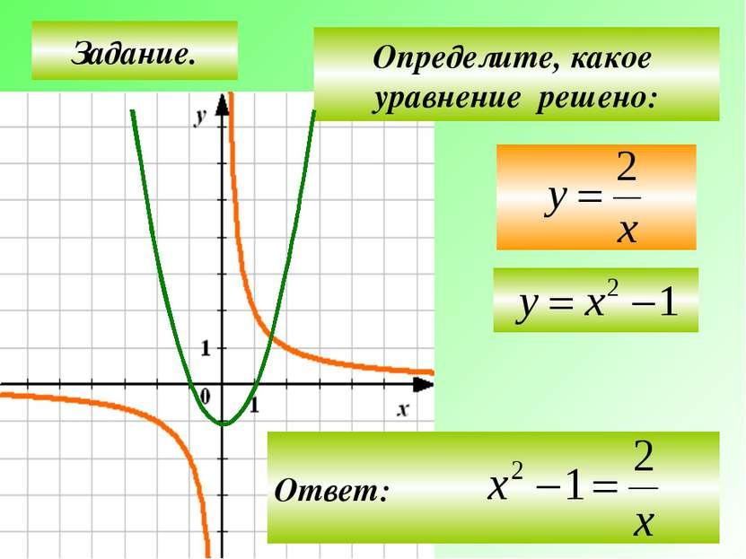 Задание. Определите, какое уравнение решено: