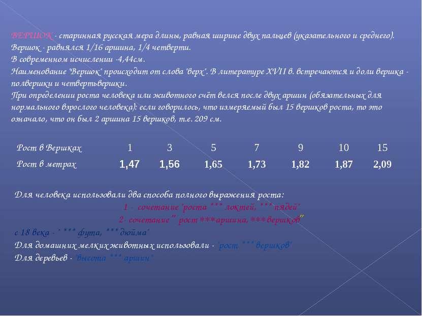 ВЕРШОК - старинная русская мера длины, равная ширине двух пальцев (указательн...