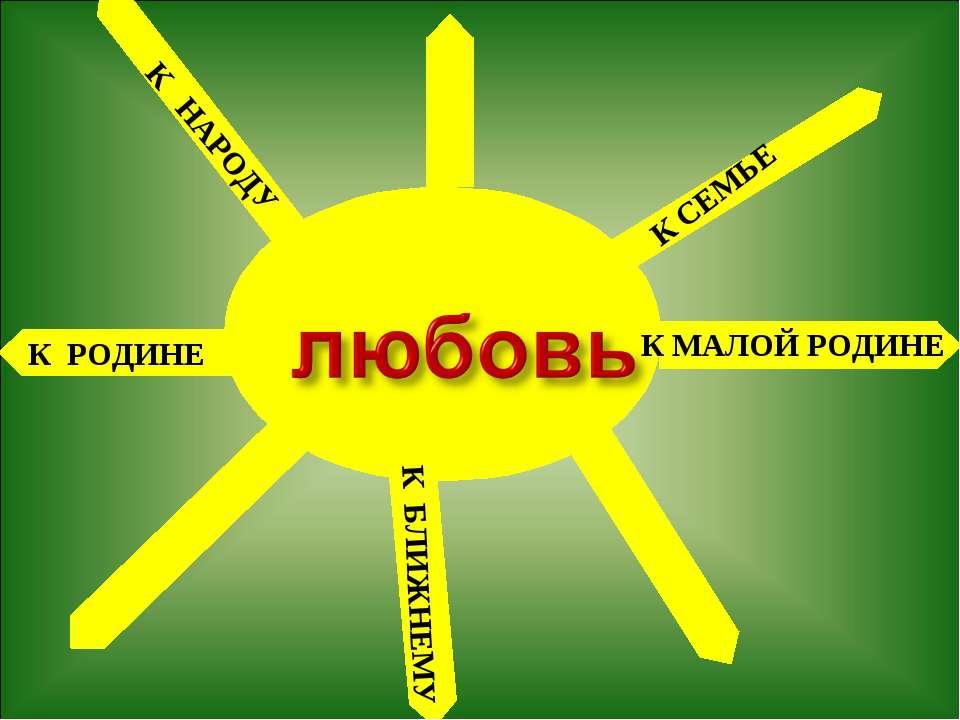 К РОДИНЕ К НАРОДУ К СЕМЬЕ К МАЛОЙ РОДИНЕ К БЛИЖНЕМУ