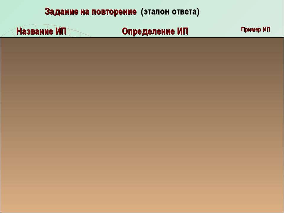 Задание на повторение (эталон ответа) Название ИП Определение ИП Пример ИП 1)...