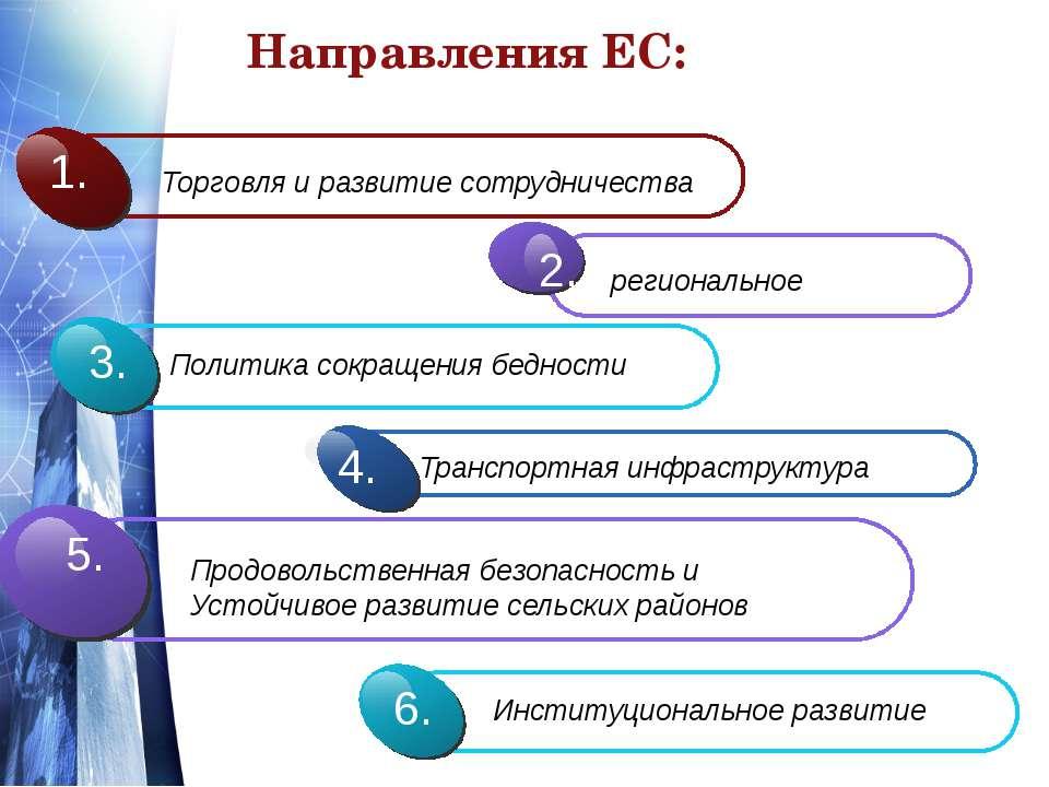 Направления ЕС: Торговля и развитие сотрудничества 1. региональное 2. Политик...