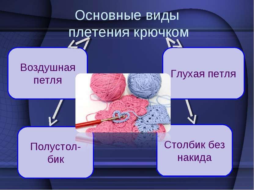 Основные виды плетения крючком Воздушная петля Полустол-бик Глухая петля Стол...