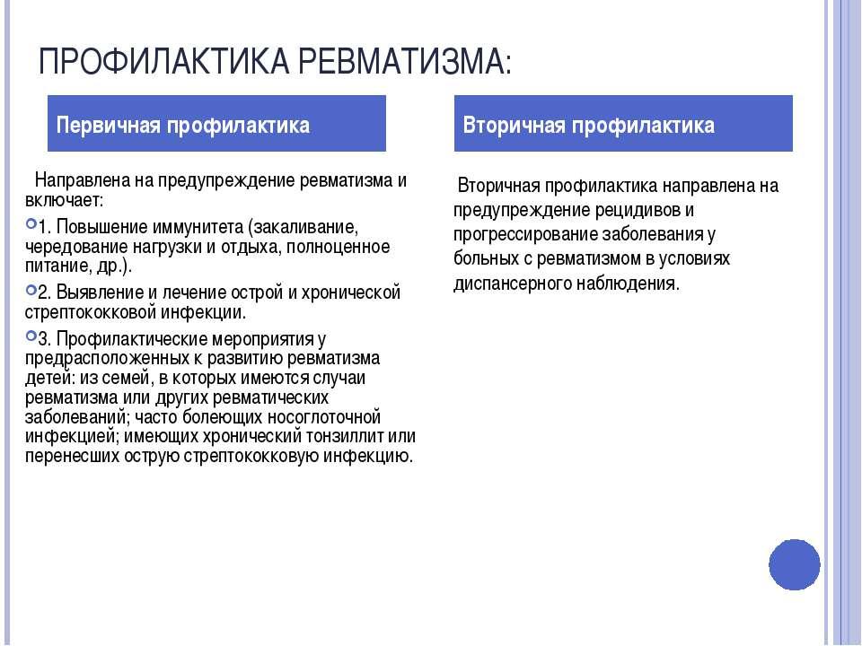 ПРОФИЛАКТИКА РЕВМАТИЗМА: Направлена на предупреждение ревматизма и включает: ...
