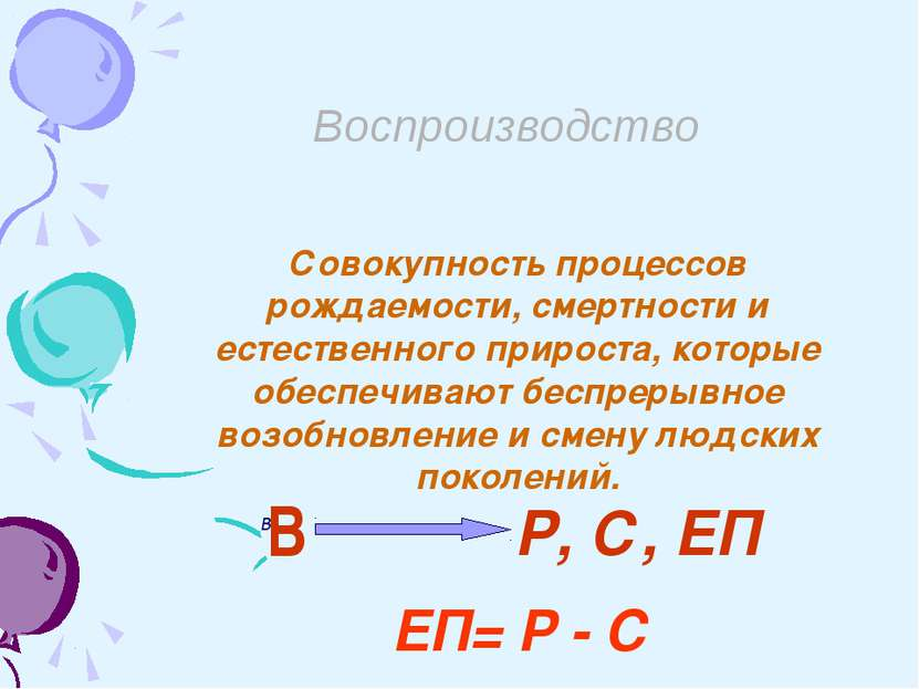 Воспроизводство Совокупность процессов рождаемости, смертности и естественног...