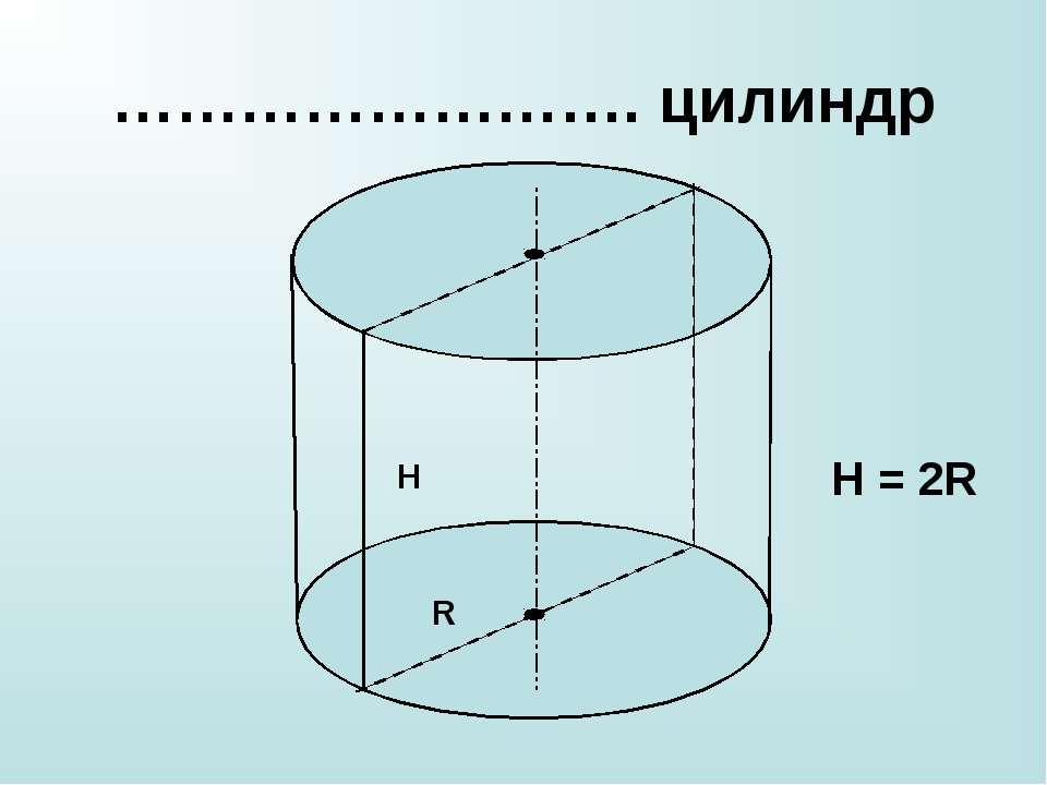 ……………………. цилиндр H R H = 2R