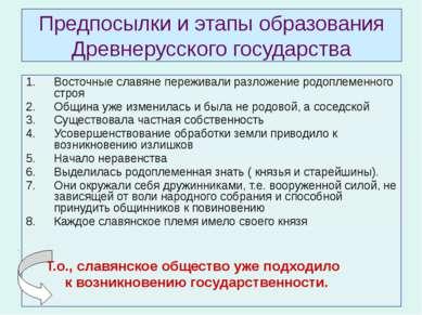 Предпосылки и этапы образования Древнерусского государства Восточные славяне ...