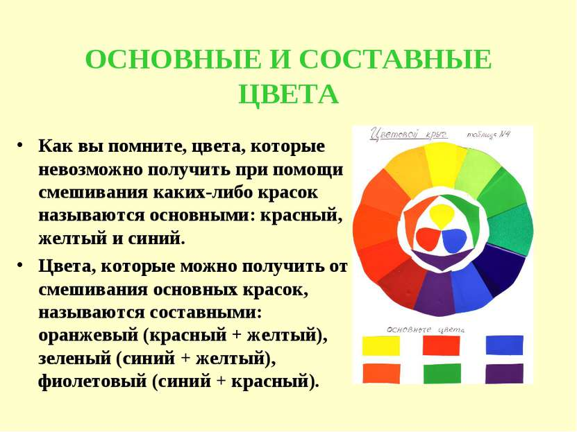 ОСНОВНЫЕ И СОСТАВНЫЕ ЦВЕТА Как вы помните, цвета, которые невозможно получить...