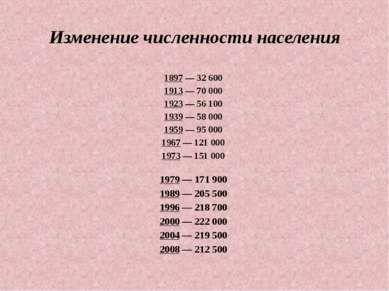 Изменение численности населения 1897— 32 600 1913— 70 000 1923— 56 100 193...
