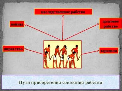 Пути приобретения состояния рабства пиратство войны торговля долговое рабство...