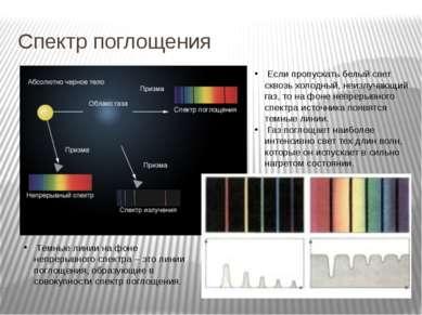 Спектр поглощения Если пропускать белый свет сквозь холодный, неизлучающий га...