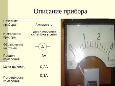 Описание прибора Амперметр для измерения силы тока в цепи 3А 0,2А 0,1А А Назв...