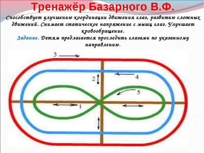 Тренажёр Базарного В.Ф. Способствует улучшению координации движения гла...